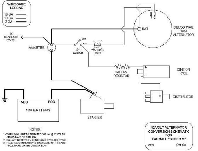 MT_5811] Farmall Super M Wiring Diagram Together With Farmall Super C WiringEachi Eatte Usly Inrebe Mohammedshrine Librar Wiring 101