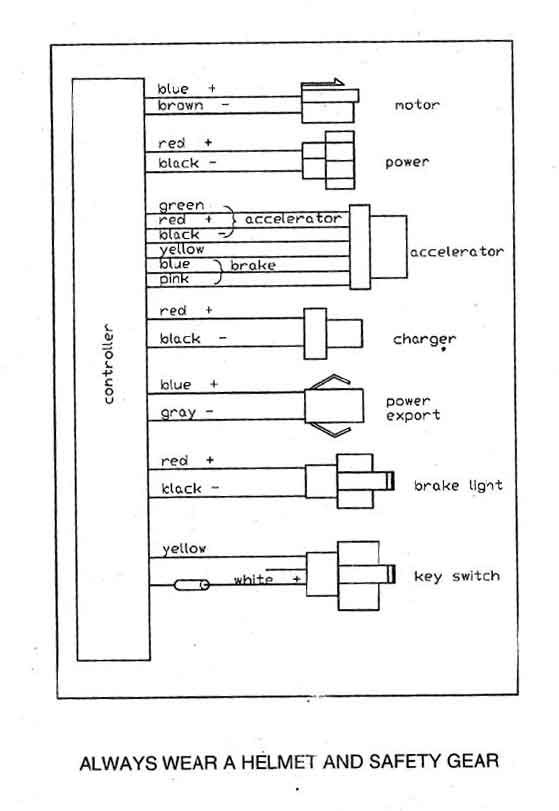 Ag 2928 Razor E100 Electric Scooter Wiring Diagram Parts All Wiring Diagram