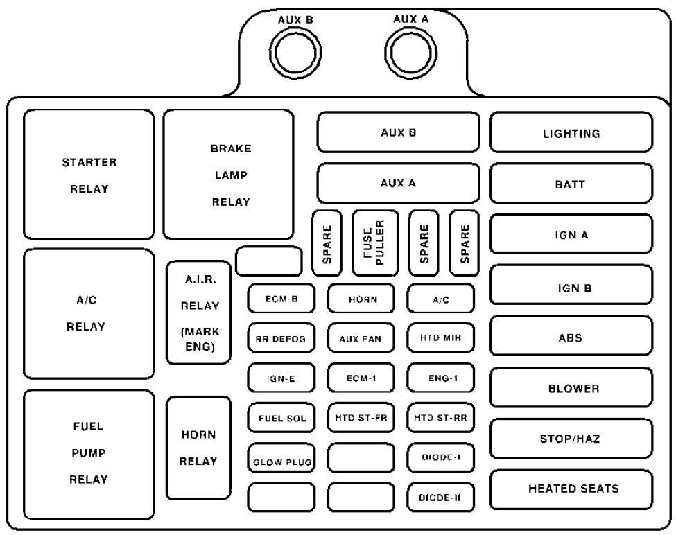 Wondrous Chevrolet Tahoe Fuse Box Wiring Diagram Data Wiring Cloud Filiciilluminateatxorg