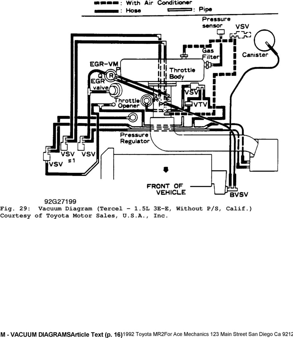 RC_8449] Toyota All Vacuum Diagrams 1992 1993 Pictures Download DiagramAriot Crove Heeve Mohammedshrine Librar Wiring 101