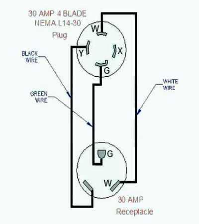 l14 30 amp plug wiring - wiring diagram •  wiring diagram