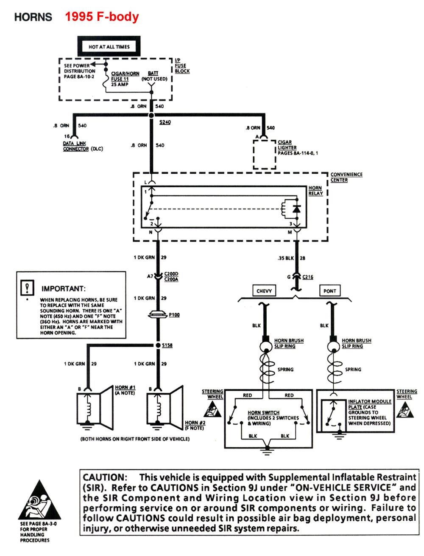 Astonishing 1956 Chevy Horn Wiring Wiring Diagram Wiring Cloud Picalendutblikvittorg