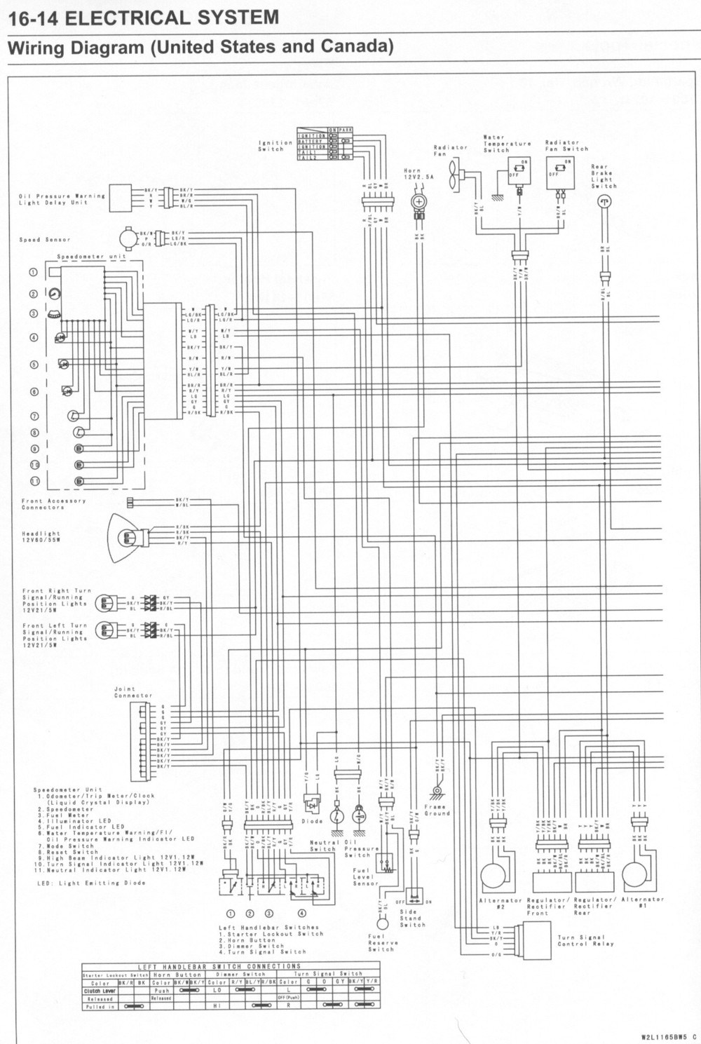 DIAGRAM] 2001 Kawasaki Vulcan 1500 Wiring Diagram Free Picture FULL Version  HD Quality Free Picture - UMLCLASSDIAGRAM.VAGALUME.FRWiring And Fuse Image - vagalume.fr