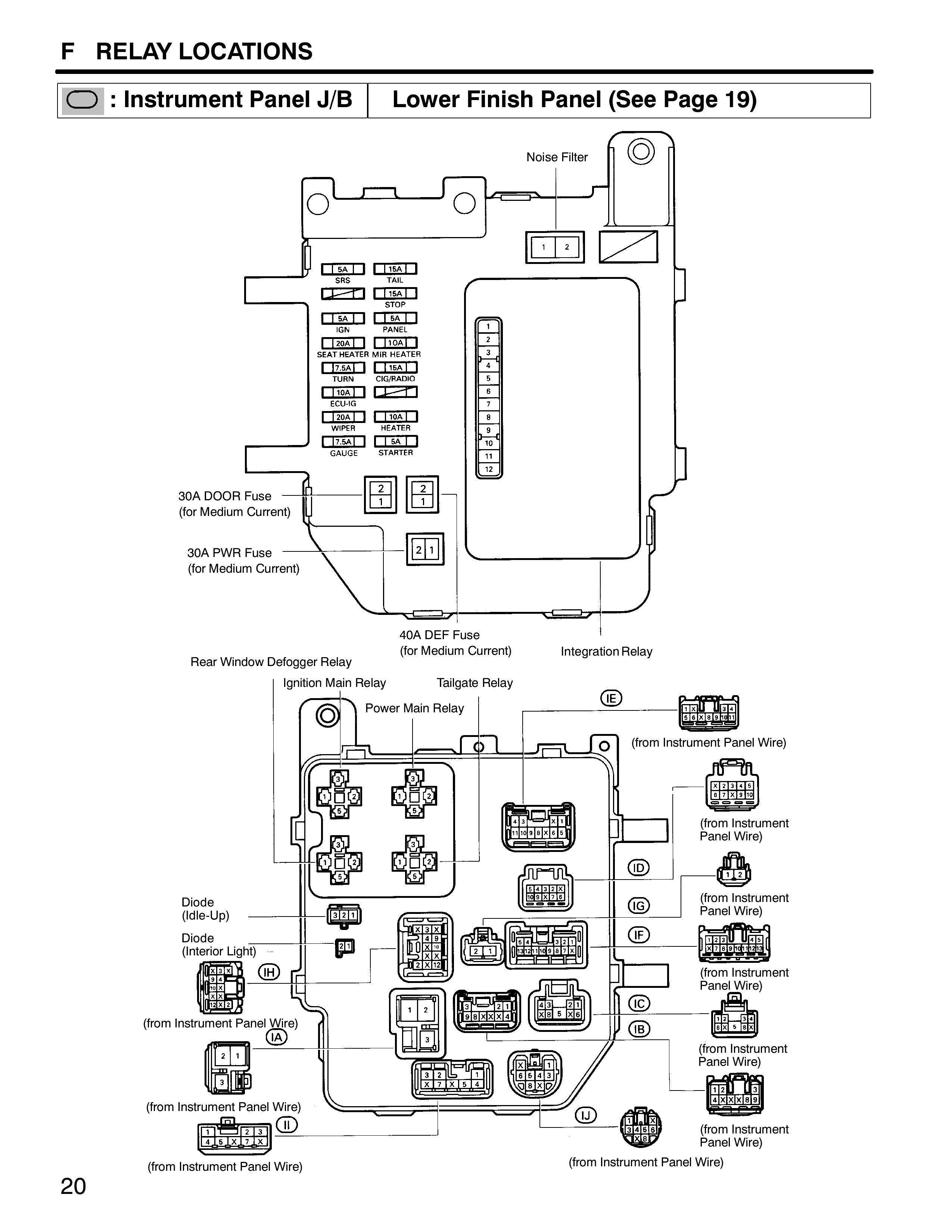 zk_8423] radio wiring diagram for 1999 toyota avalon xls download ...  bdel elae animo bemua mohammedshrine librar wiring 101