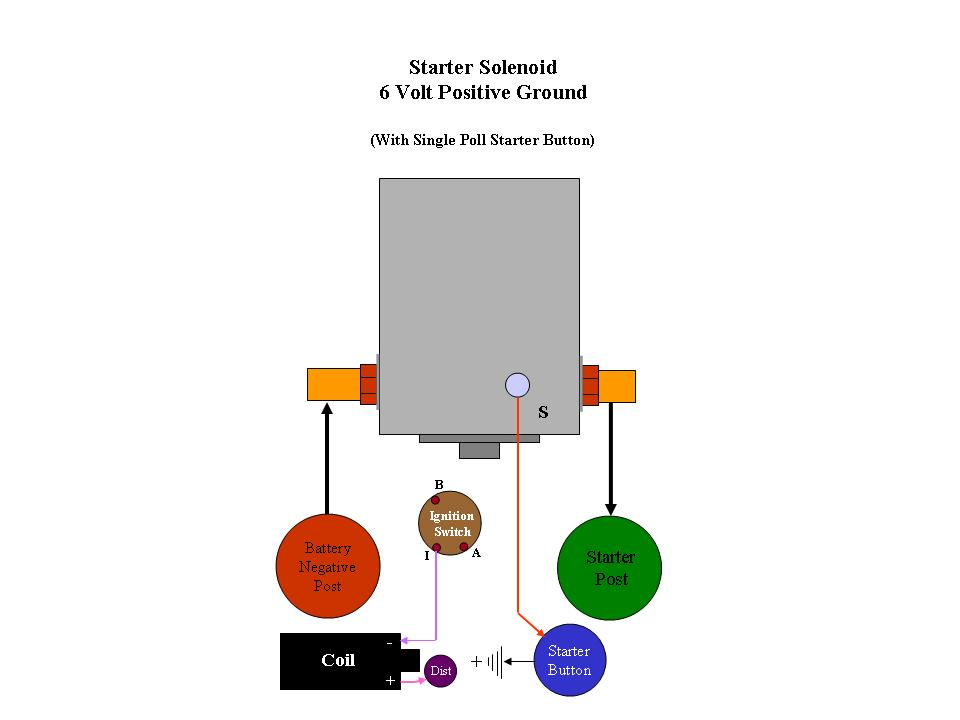 Nv 5182 Warn Winch Wiring Diagram 4 Post