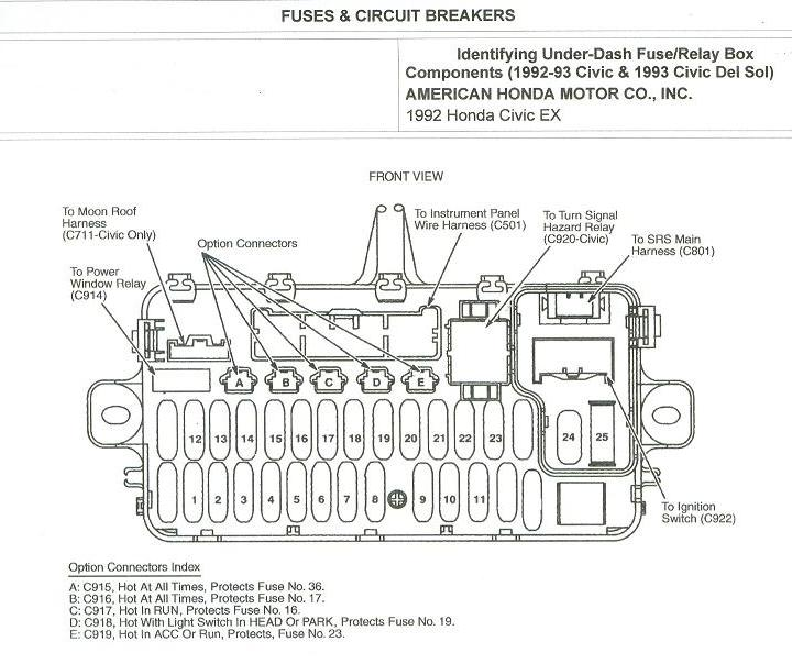 95 accord fuse box sc 9849  92 96 prelude fuse box free diagram  92 96 prelude fuse box free diagram