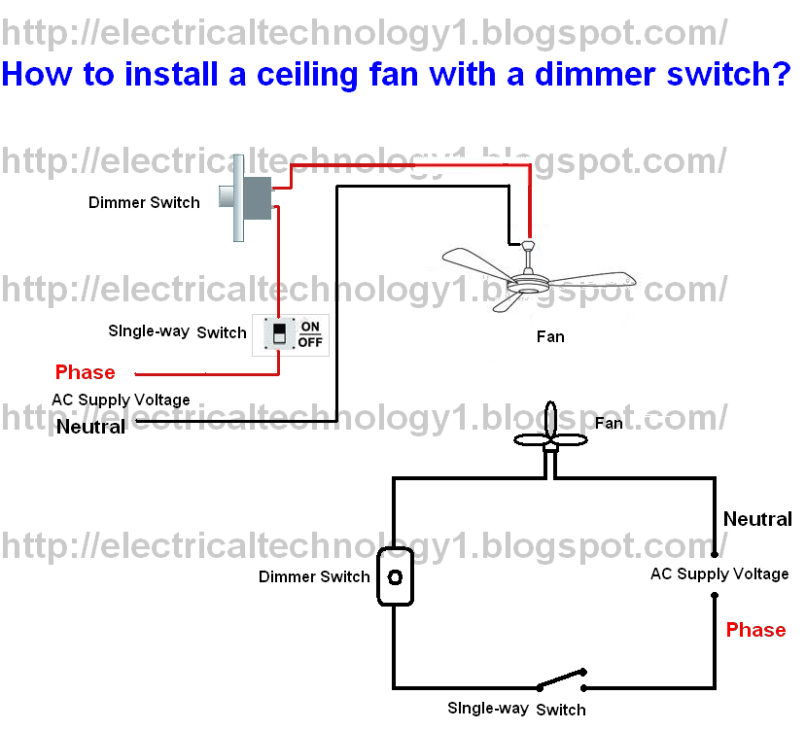 Brilliant How To Connect A Ceiling Fan Regulator Ceiling Fans Ideas Wiring Cloud Dulfrecoveryedborg