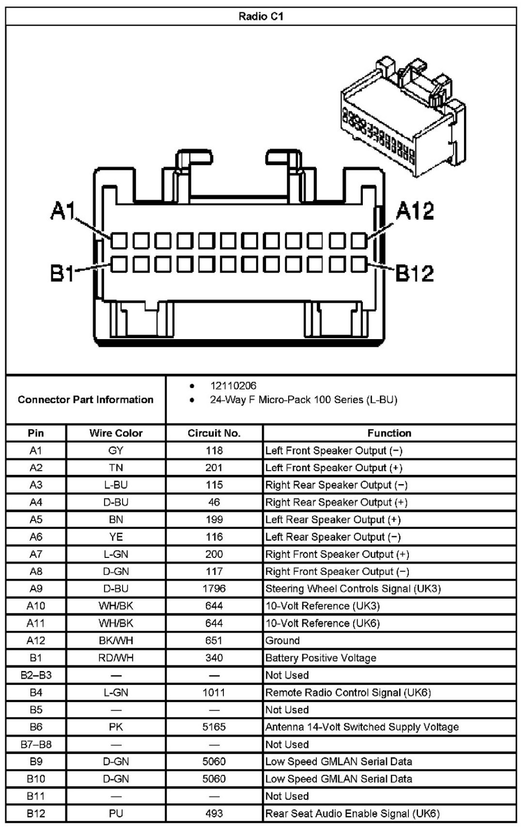 2004 Chevy Tahoe Wiring Harness Wiring Diagram Series A Series A Pasticceriagele It
