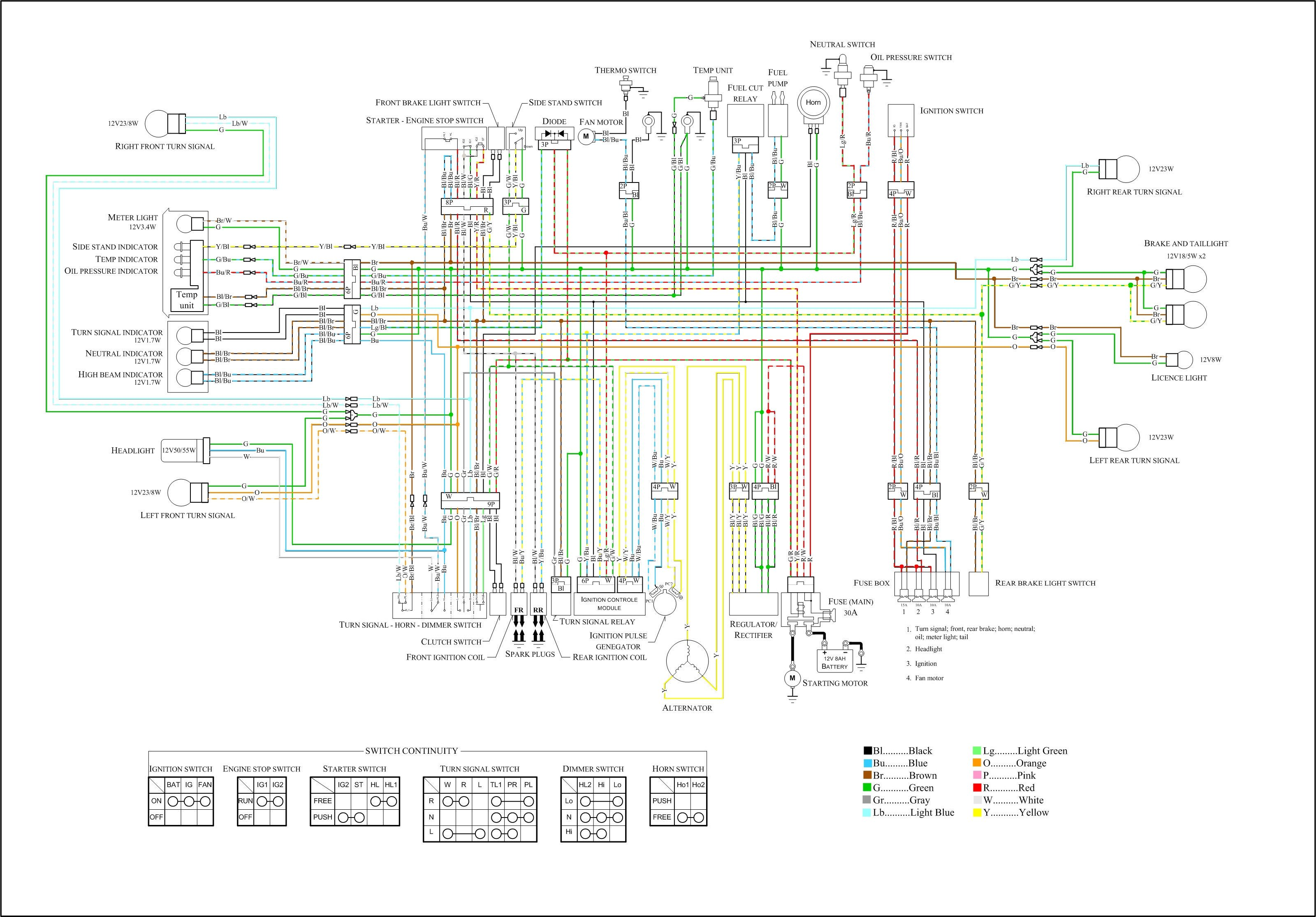 Awesome Honda Shadow Wiring Diagrams Tj Brutal Customs Support Wiring Cloud Staixaidewilluminateatxorg