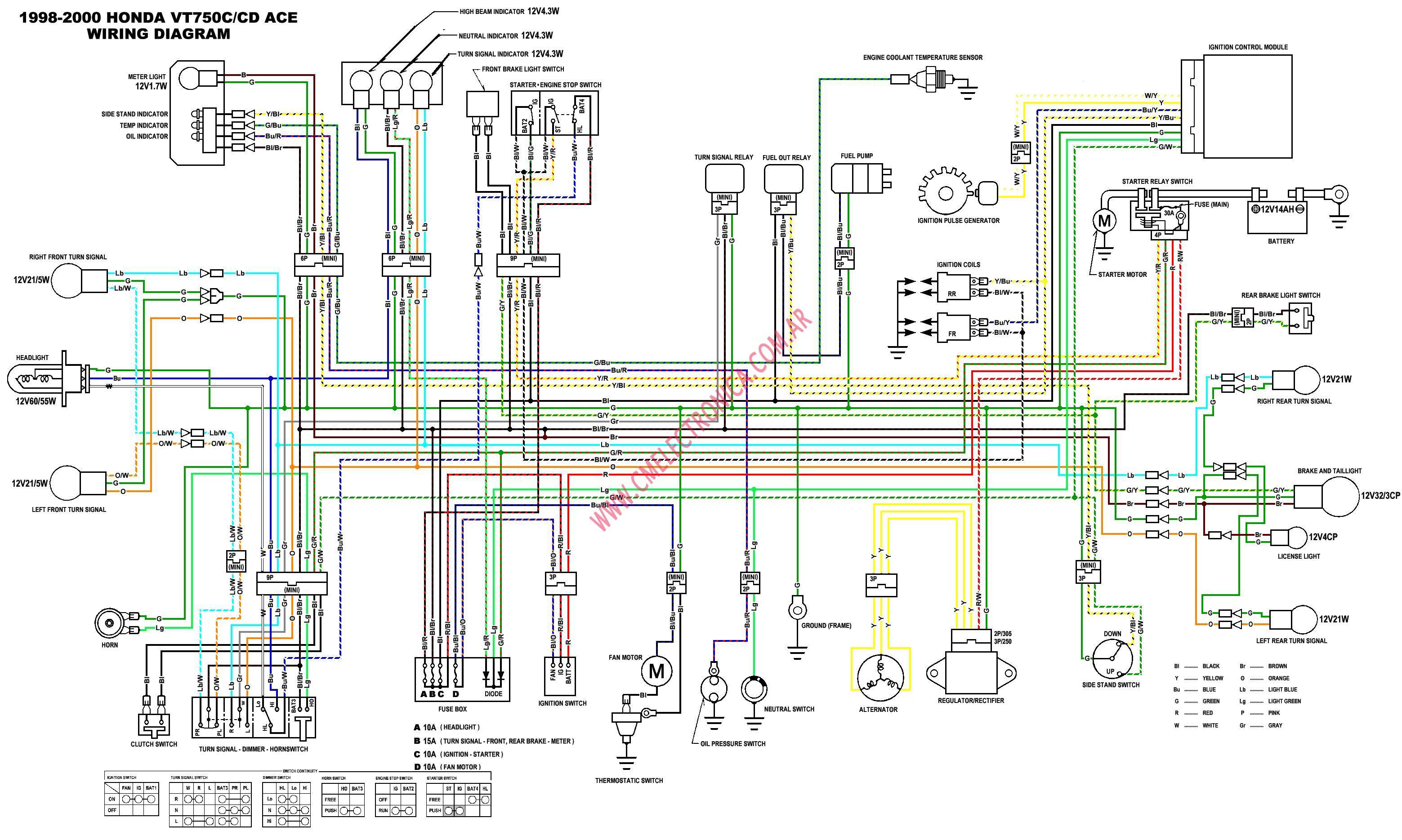 Tremendous Vt750 Wiring Diagram Wiring Diagram Data Wiring Cloud Gufailluminateatxorg