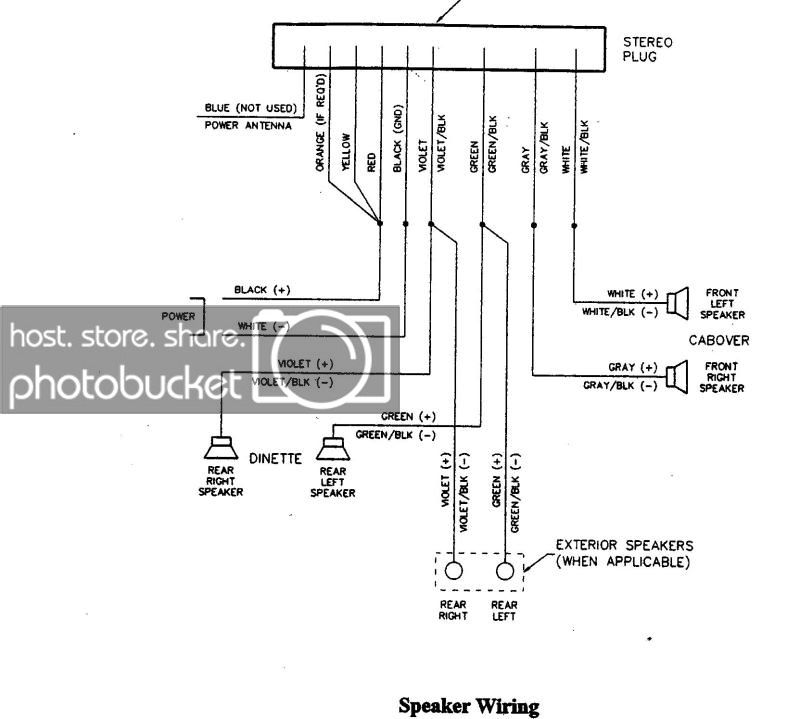 Lance Truck Side Wiring Harness Cadillac Fuse Box Location For Wiring Diagram Schematics