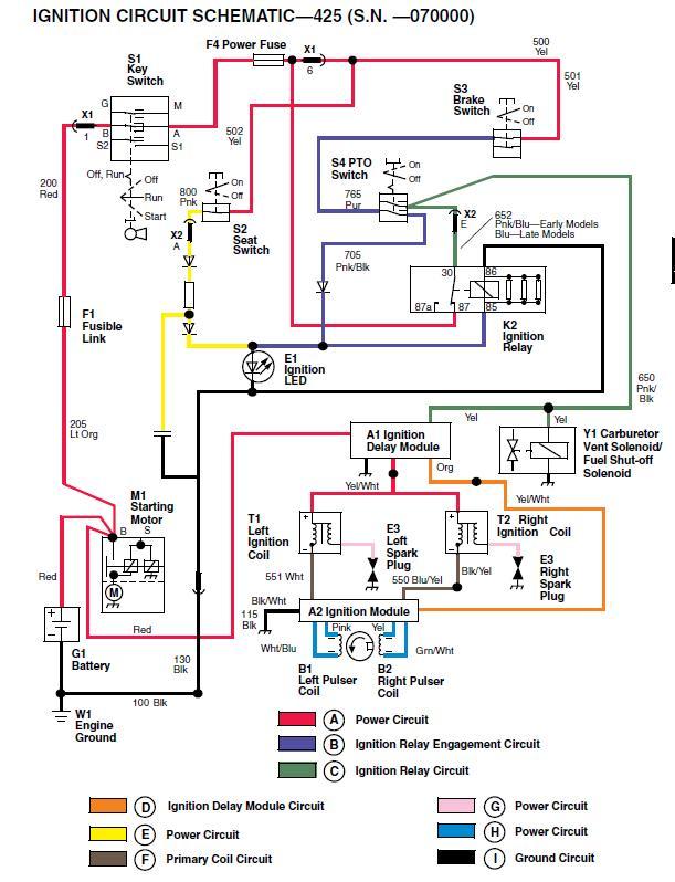 john deere 425 tractor wiring diagrams - universal wiring diagrams  series-realize - series-realize.sceglicongusto.it  sceglicongusto.it