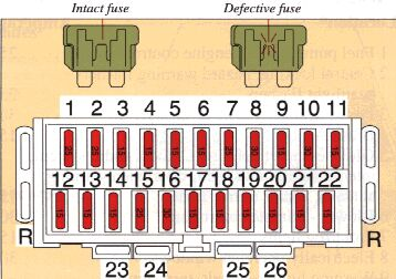 DZ_5335] 1995 Volvo Fuse Diagram Wiring DiagramWeveq Rele Mohammedshrine Librar Wiring 101