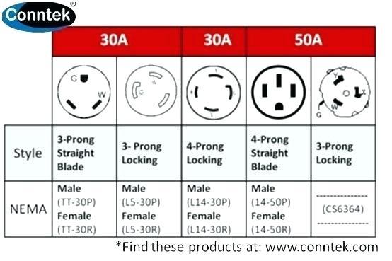 3 Prong 30 Amp Rv Plug Wiring Diagram - Xbox One Power Cord Wiring Diagrams  - usb-cable.yenpancane.jeanjaures37.fr | Twist Lock 50 Amp Rv Plug Wiring Diagram |  | Wiring Diagram Resource