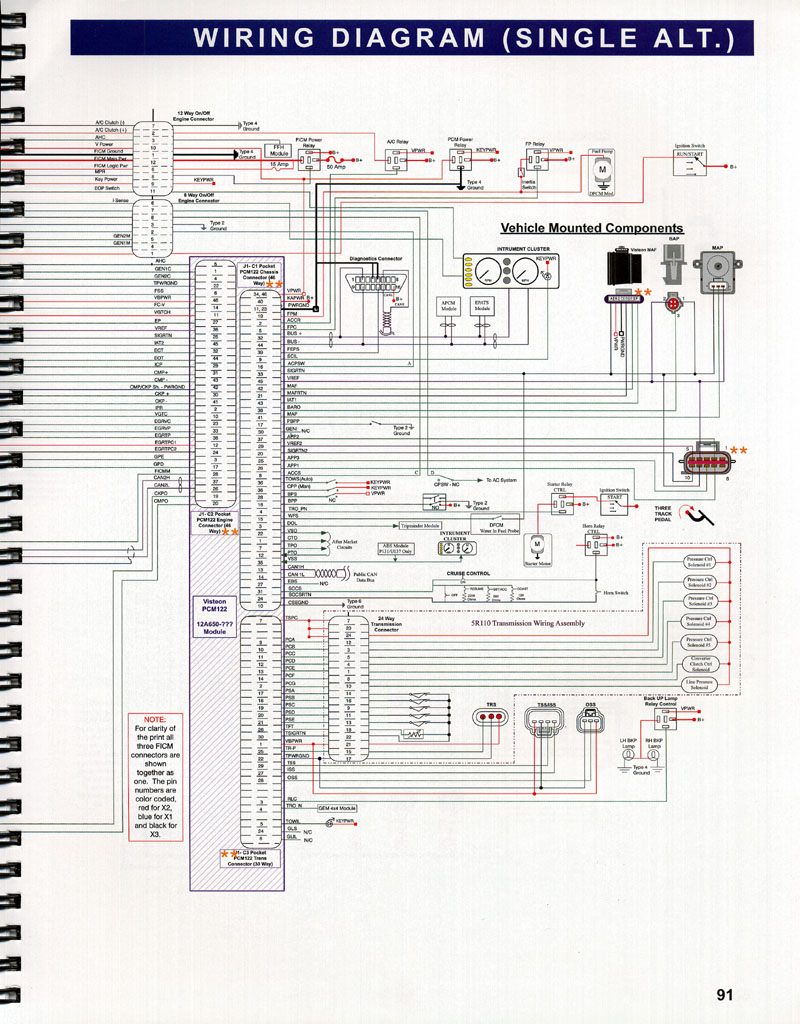 2003 Lincoln Town Car Wiring Diagram For Pcm Wiring Diagram Mine Cable C Mine Cable C Piuconzero It