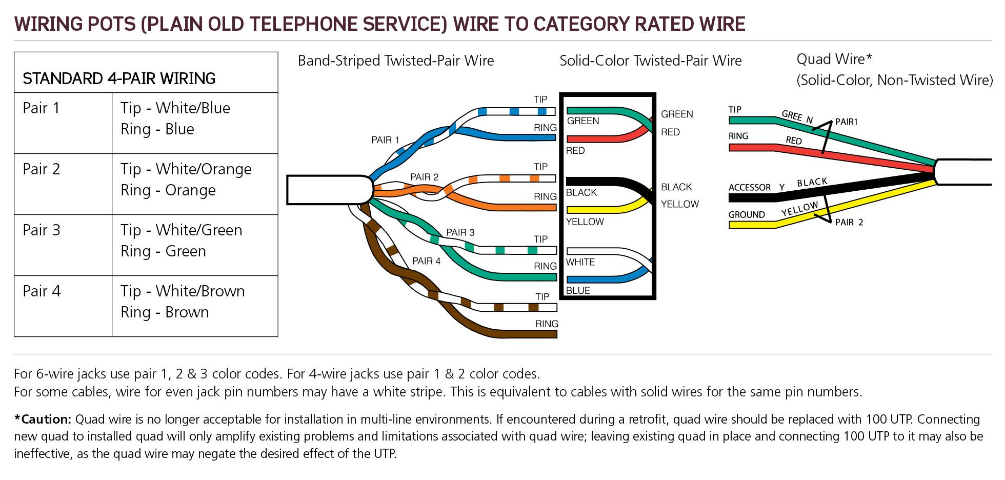 Rj45 Jack Wiring Leviton Rj45 Jack Wire Diagram Wiring Diagrams – one.net