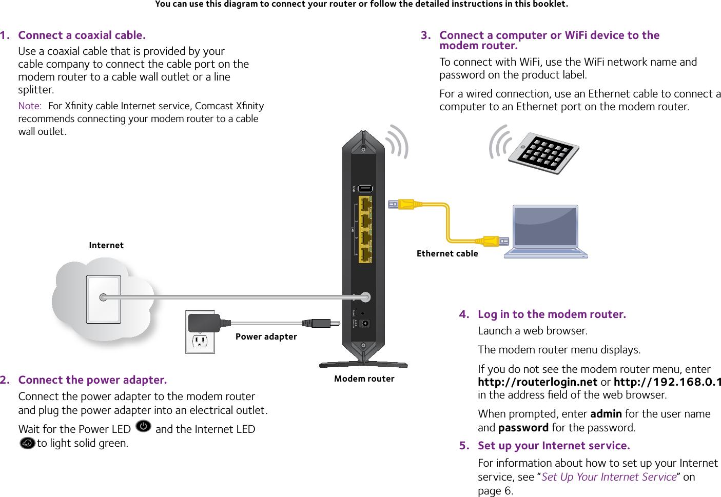 Xfinity Phone Wiring Diagram - 318899 Loupe Monitor Wiring Diagram -  dvi-d.tukune.jeanjaures37.fr | X1 Modem Wiring Diagram |  | Wiring Diagram Resource