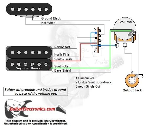 2 Single Coil 1 Humbucker Wiring Diagram
