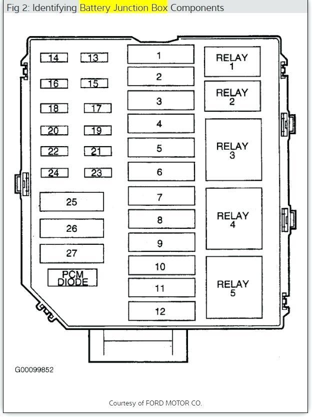 Lincoln Town Car Radio Wiring Diagram - Wiring Diagram Schemas