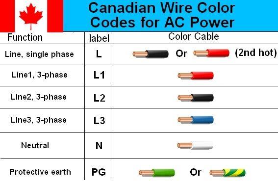 Excellent Color Wire Diagram Wiring Diagram Wiring Cloud Hemtshollocom