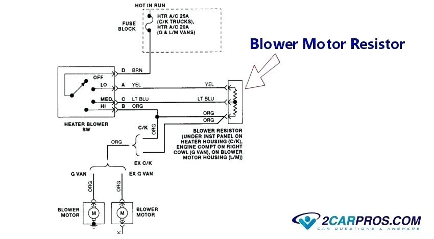 EH_6651] Air Conditioner Wiring Diagrams On Psc Blower Motor Wiring Diagram  Schematic WiringEffl Ntnes Animo Umize Hapolo Mohammedshrine Librar Wiring 101