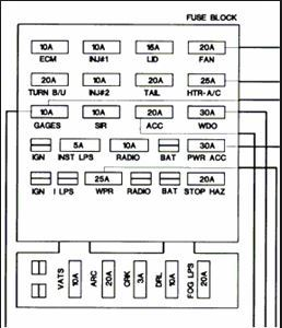 Wondrous 82 Camaro Fuse Box Wiring Diagram Wiring Cloud Loplapiotaidewilluminateatxorg