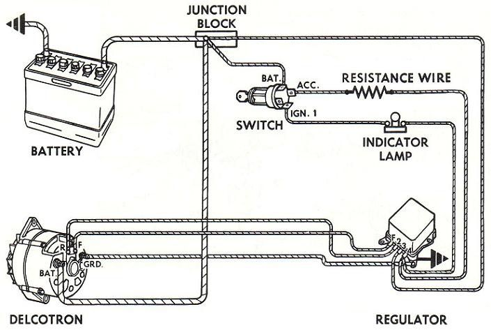 Phenomenal Wiring Instructions For The Early Gm Delco Remy External Regulated Wiring Cloud Rdonaheevemohammedshrineorg