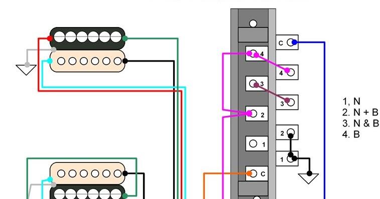 [DIAGRAM_38IS]  LW_3148] Standard Telecaster Wiring Diagram Also Tele Humbucker Wiring  Diagram Wiring Diagram | Blank Tele Wiring Diagram Mod |  | Rious Brece Xeira Amenti Hemt Sapre Mohammedshrine Librar Wiring 101