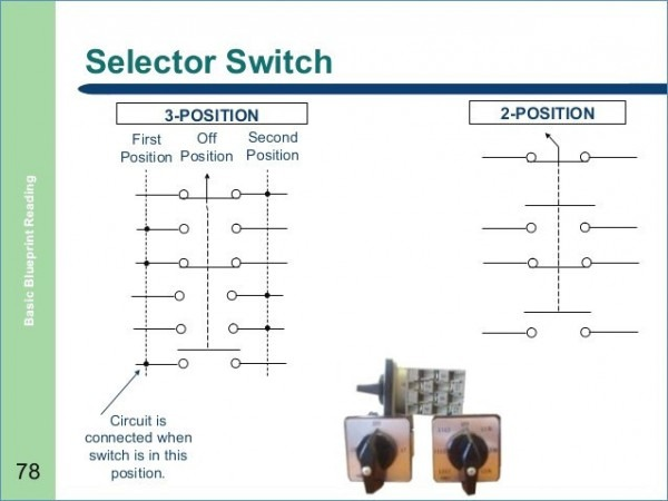 Salzer Switches Wiring Diagram - 1976 Mgb Engine Diagram -  rc85wirings.tukune.jeanjaures37.fr   Spring Icon Switch Wiring Diagram      Wiring Diagram Resource