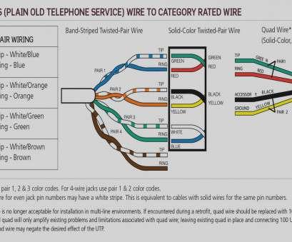 Wiring Telephone Diagram Rj11