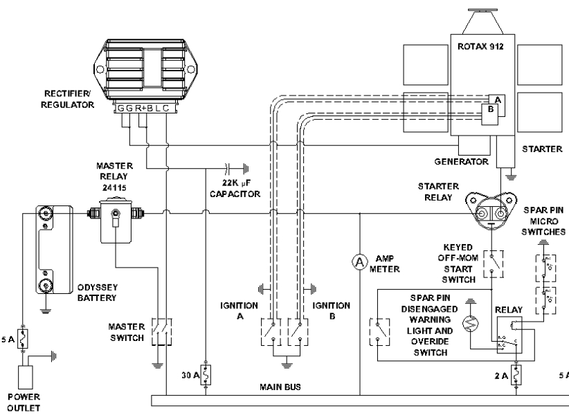 Outstanding Rotax 912 Uls Wiring Wiring Diagram Wiring Cloud Xempagosophoxytasticioscodnessplanboapumohammedshrineorg
