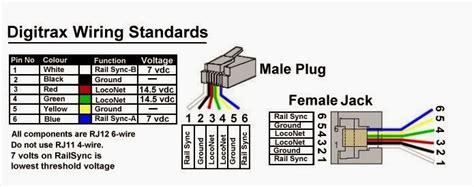 KK_6823] Rj11 Phone Jack Wiring Diagram Schematic WiringWww Mohammedshrine Librar Wiring 101
