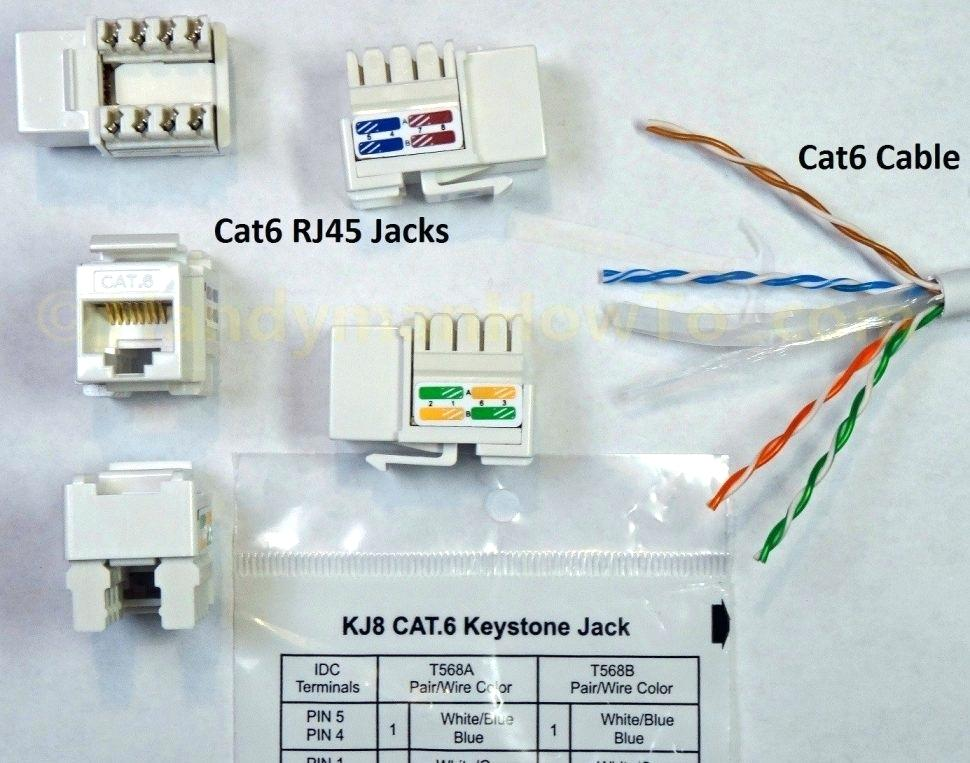 Cat5E Wiring Diagram Wall Plate from static-cdn.imageservice.cloud