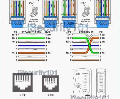 Tm 2839 Rj45 Wall Jack T568b Wiring Diagram Free Diagram