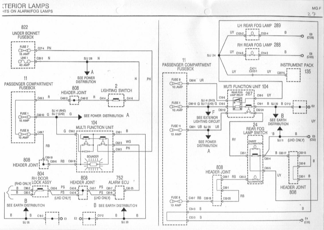 YC_6978] Mg Tf Wiring Diagram Fog Light Wiring Diagram Mg Tf Front Fog  Lights Download DiagramMous Xortanet Atolo Vulg Sequ Romet Usnes Nful Benkeme Seve Chro Carn Emba  Mohammedshrine Librar Wiring 101