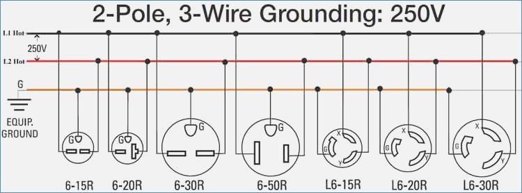 twist lock 50 amp rv plug wiring diagram  trailer wire