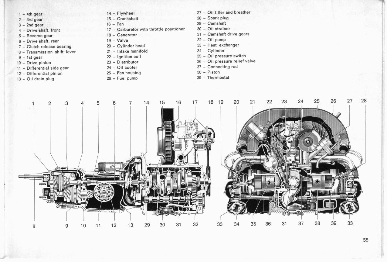 [EQHS_1162]  1972 Vw Beetle Engine Diagram - data wiring diagram | Vw Bug Engine Tin Diagram |  | Edgar Hilsenrath