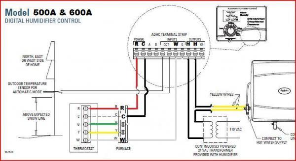 WA_9651] Furnace Wiring Diagram For Controller Free Download Wiring Diagram  Download DiagramGinia Bocep Mohammedshrine Librar Wiring 101