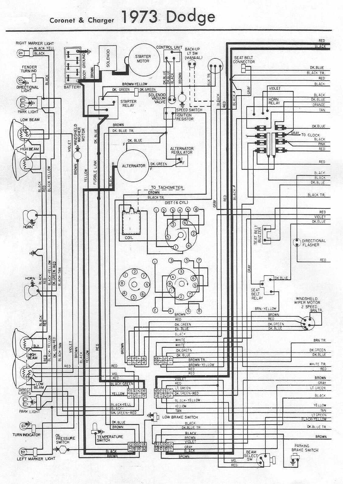 1973 Dodge Charger Fuse Box Diagram Best Wiring Diagrams Www Www Ekoegur Es