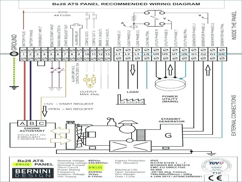 Astounding Home Generator Transfer Switch How To Wire A Diagram Installing Wiring Cloud Vieworaidewilluminateatxorg