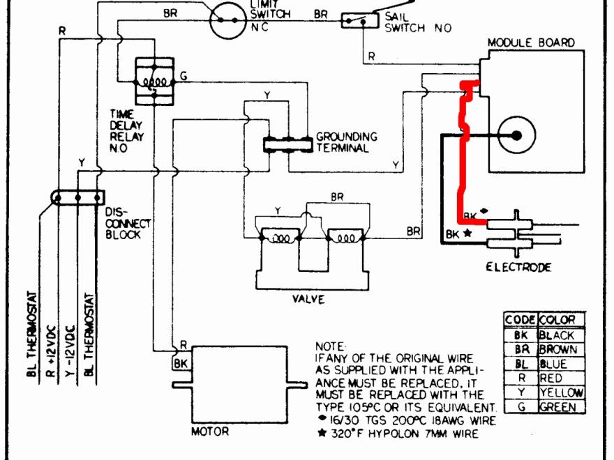 Coleman 3500a818 Furnace Wiring Diagram - Am Fm Cd Car Stereo Wiring  Diagrams Saturn - fusebox.bmw-in-e46.jeanjaures37.fr | Coleman 3500a818 Furnace Wiring Diagram |  | Wiring Diagram Resource