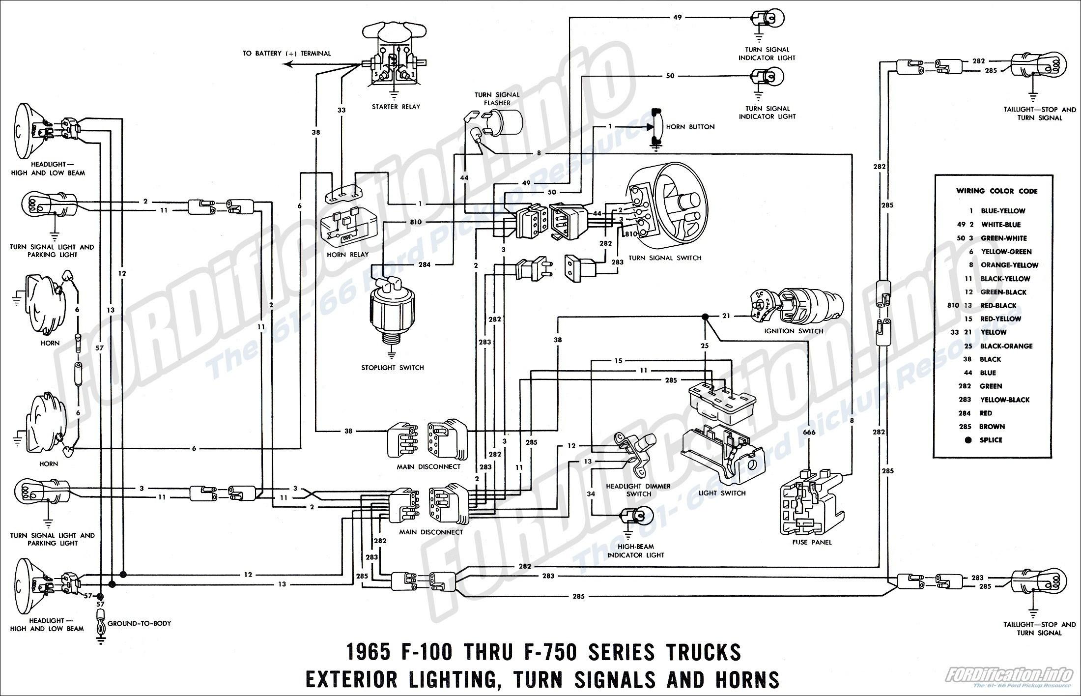 LE_8533] 1956 Ford Wiring Diagram FreeMenia Numdin Dylit Kumb Ponge Elec Mohammedshrine Librar Wiring 101