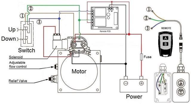 Fenner Hydraulic Pump Wiring Diagram - Chevy 350 Wiring Diagram To  Distributor - cheerokee.yenpancane.jeanjaures37.fr | Hydraulic Pump Wire Diagram |  | Wiring Diagram Resource