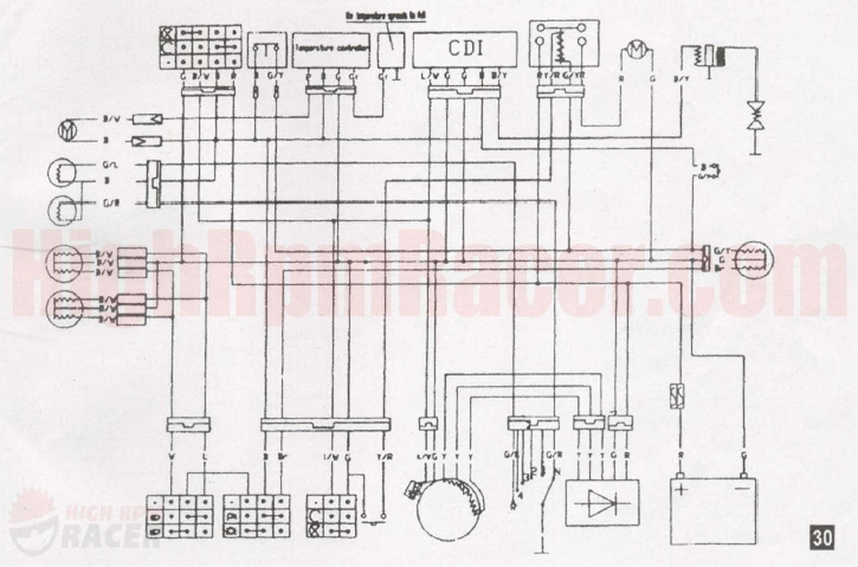 X40 Wiring Diagram   Kawasaki Mule 40 Wiring Diagram   rcba cable ...