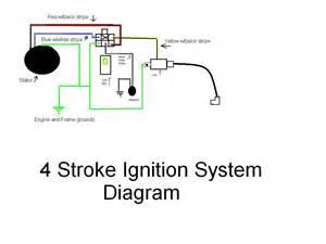 KM_5811] 110Cc Pocket Bike Wiring Diagram Need Download Diagram | X8 Pocket Bike 110cc Wiring Diagram |  | Exmet Omit Garna Mohammedshrine Librar Wiring 101