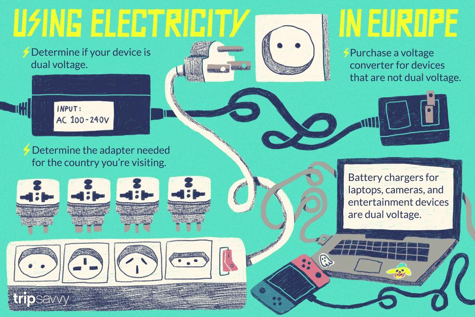 Pleasing How To Use Power Sockets In Europe Wiring Cloud Licukshollocom