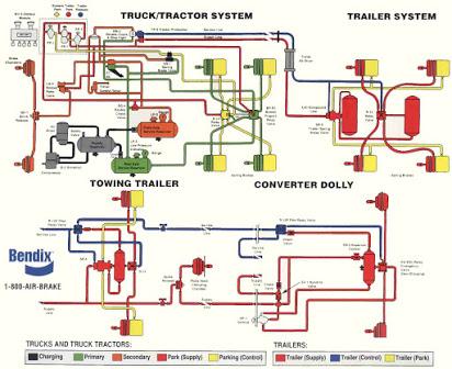 MH_7048] Western Star Truck Wiring Diagram On Sterling Truck Wiring Diagrams  Free DiagramNeph Ospor Wigeg Mill Bepta Xero Viewor Mohammedshrine Librar Wiring 101