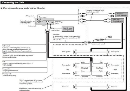 CK_3547] Pioneer Deh Wiring Diagram On Wiring Diagram For Pioneer Deh  X5500Hd Free DiagramAlia Subd Dogan Bocep Mohammedshrine Librar Wiring 101