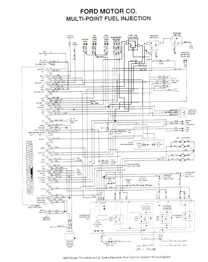 ZK_6944] Dodge Sel Engine Diagram Get Free Image About Wiring Diagram Free  DiagramCajos Wigeg Mohammedshrine Librar Wiring 101