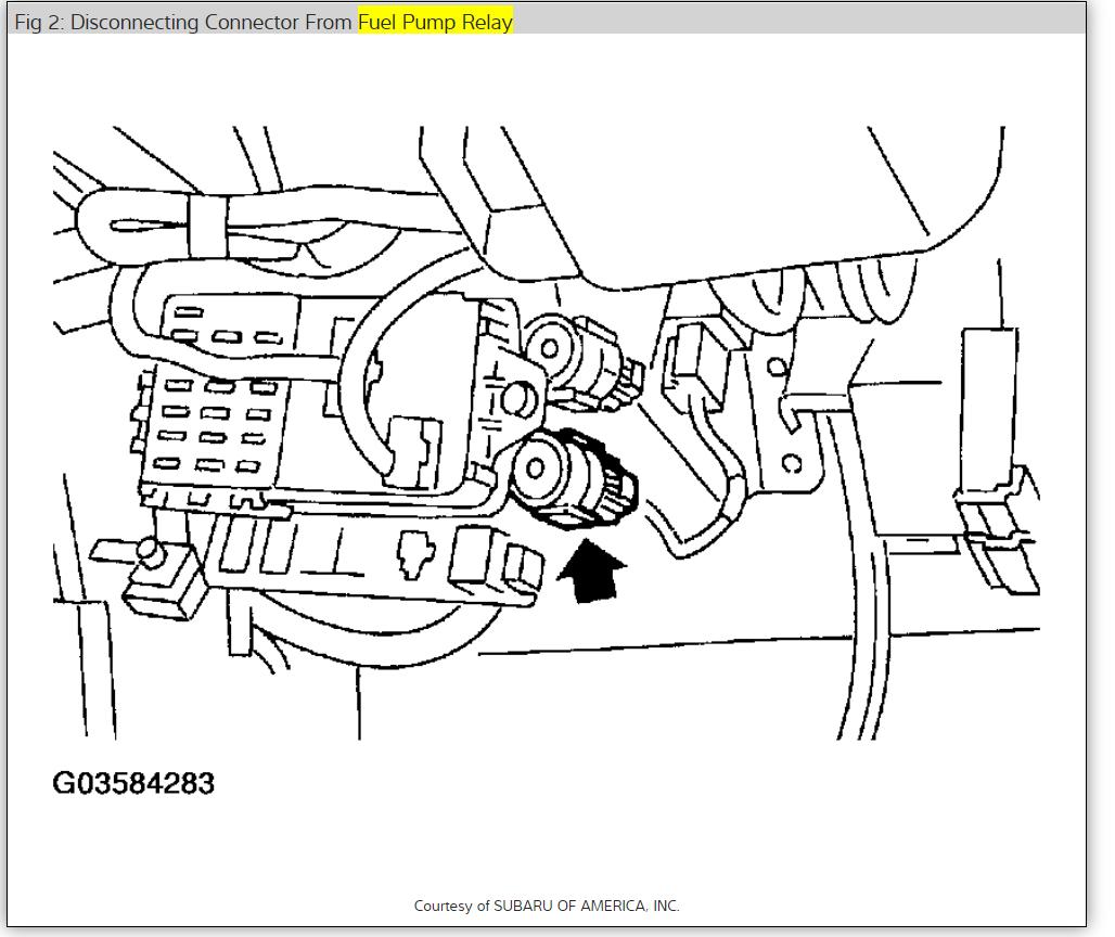 Superb Subaru Fuel Pump Wiring Diagram Basic Electronics Wiring Diagram Wiring Cloud Staixaidewilluminateatxorg